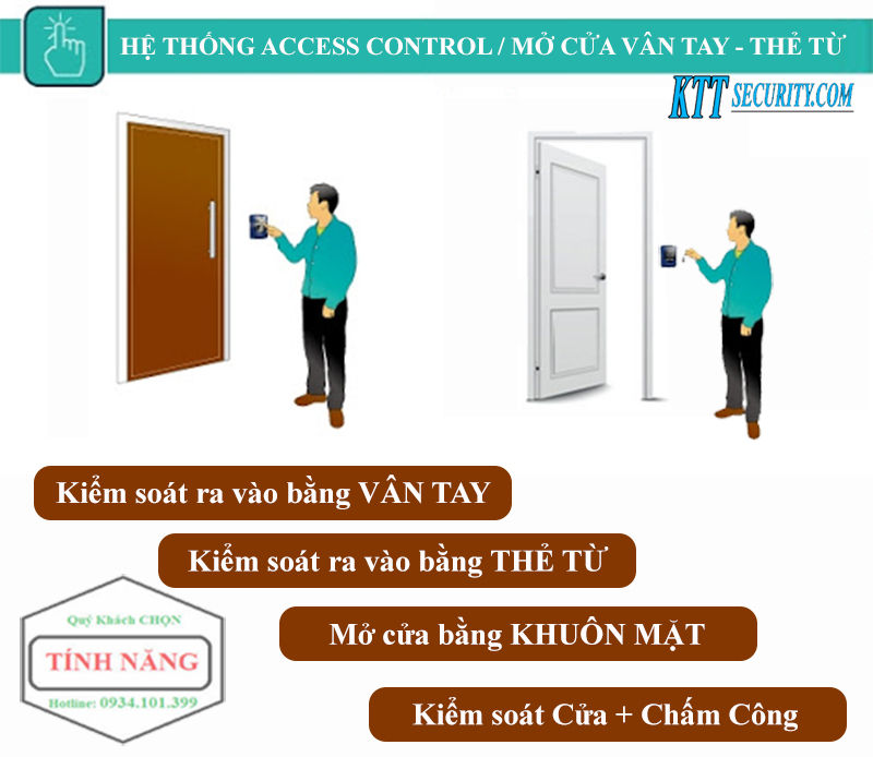 hệ thống access control